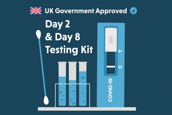Postal Kit – UK Government Approved Day 2 and Day 8 Testing